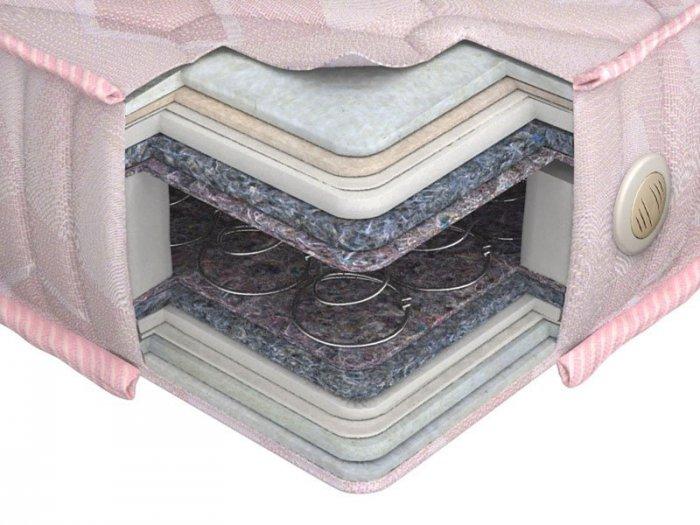 Двуспальный матрас Конфиденс — 150x200 см
