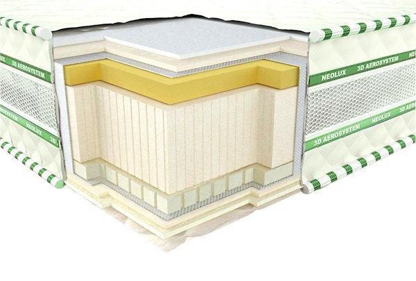 Матрас в вакуумной упаковке 3D Aerosystem Neoflex Aero