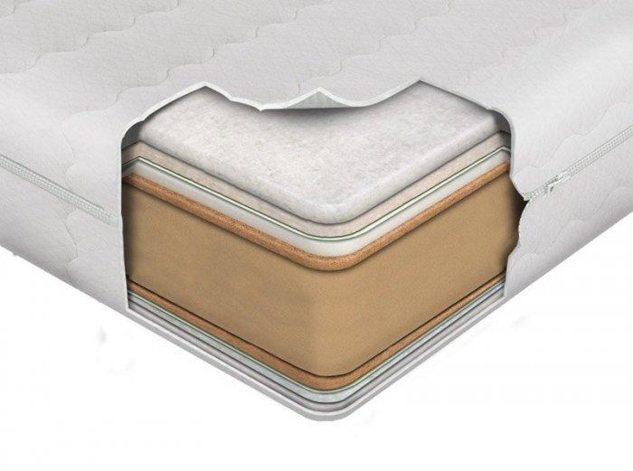 Двуспальный матрас Евро — 180x200 см