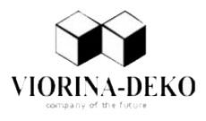 Viorina-Deko